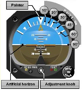 how to read an attitude indicator