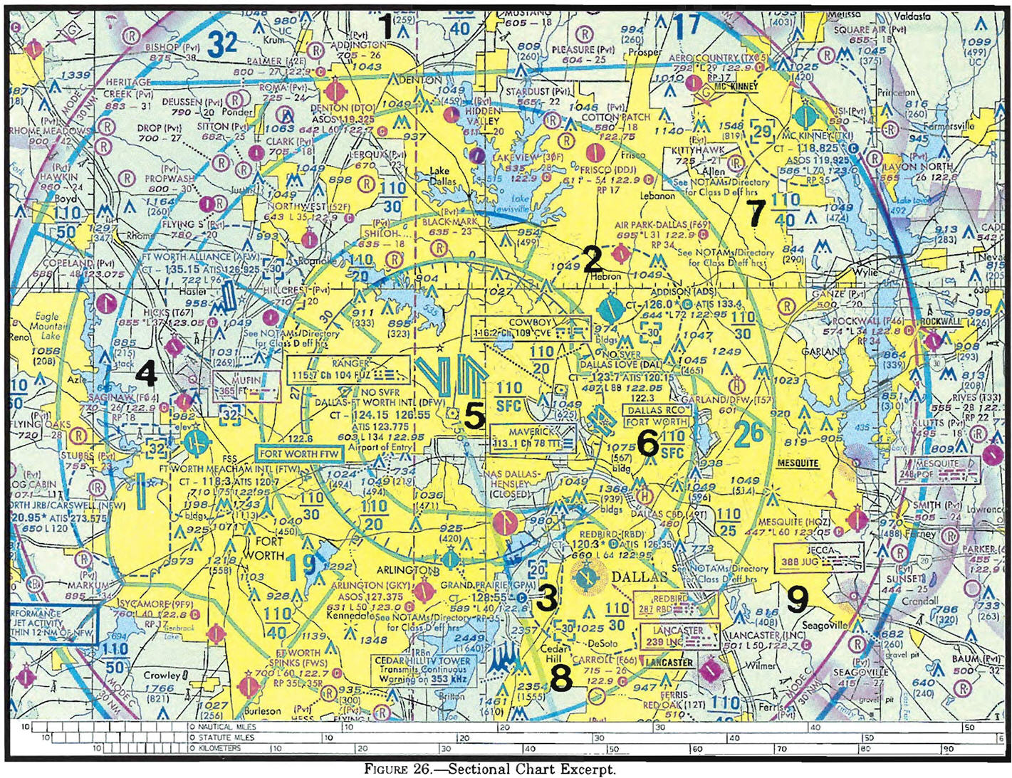 Ascent Ground School BETA Ascent Ground School BETA - Class g airspace map