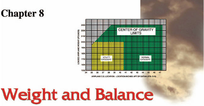 Pliance With The Weight And Balance Limits Of Any Airplane Is Critical To Flight Safety Operating An Above Maximum Limitation